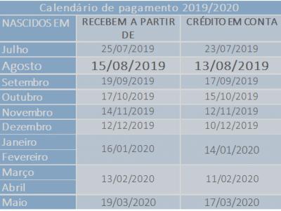 PIS/Pasep: benefício para os nascidos em agosto já está liberado (Foto: Agência Brasil)