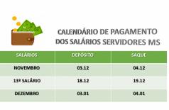 Governo paga três folhas em 30 dias e injeta R$ 1,4 bilhão na economia de MS (Foto: reprodução)