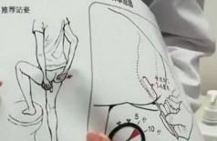 Exame anal para detecção do coronavírus na ChinaExame anal para detecção do coronavírus na China (Foto: Reprodução)