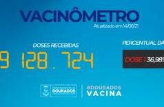 Pessoas com 50 anos ou mais já podem se vacinar contra a Covid-19 em Dourados