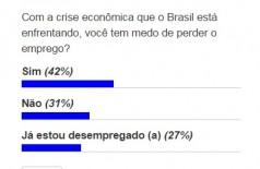 Enquete da 94 FM revela medo de desemprego por causa da crise no Brasil